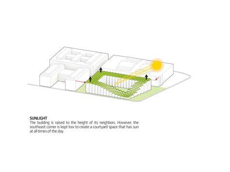 big bjarke ingels arq diagrammes and plans concept diagram layout design e diagram