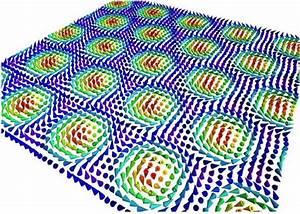 Neutron Scattering Clarifies The Arrangement Of Skyrmions