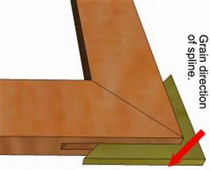 Spline joint - Reinforcing Woodworking Joints