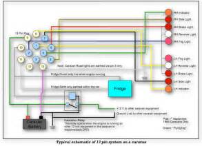 similiar tractor trailer plug wiring diagram keywords tractor trailer 7 way wiring diagram image wiring diagram