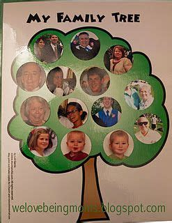 family tree and other family activities for 393 | 1919453a5f8a2ecc39c1cb60203dd2cb