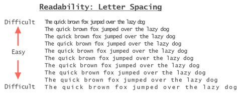 readability typography mistakes think360 studio
