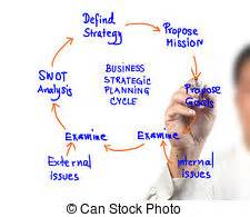 Boar Cycle Diagram by Strategic Planning Images Vectors Stock Photos Can