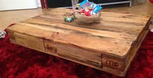 sofa beistelltisch palettentisch beistelltisch couchtisch aus europaletten selber bauen palettenbett und