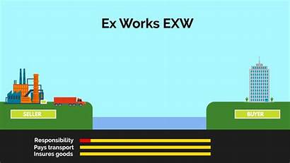 Incoterms Exworks Carrier Ex Works Fca Fob
