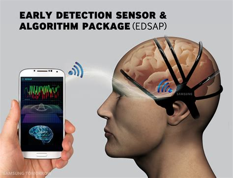samsung  working   brainwave reading stroke detector