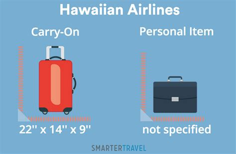 personal item  carry  whats  difference smartertravel