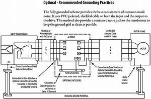 Best Practices For Vfd Grounding  Page 2