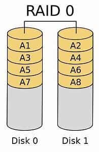 Raid 6 Kapazität Berechnen : erkl rung und berechnung raid 0 1 5 6 und 10 ~ Themetempest.com Abrechnung