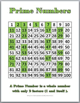 prime  composite number charts  student worksheets  marcia murphy