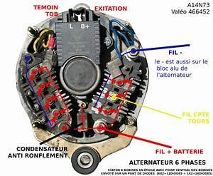 Alternateur Clio 3 Diesel : comment reparer un alternateur de voiture ~ Gottalentnigeria.com Avis de Voitures