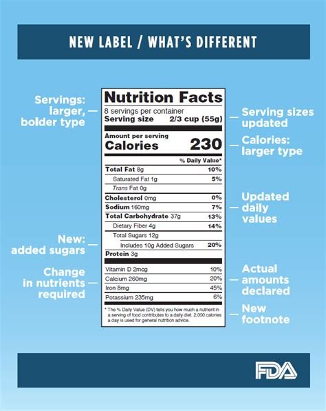 fda nutrition label fda finalizes new nutrition facts label healthy research