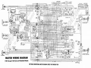 Wiring Diagram For 1971 Ford F100