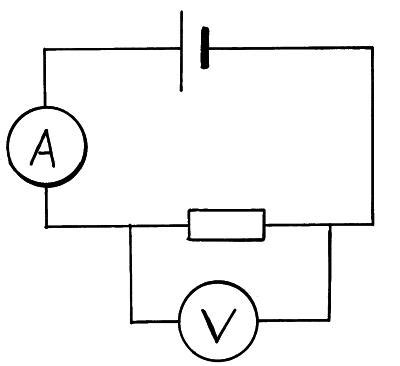Current Voltage Characteristics Ohmic Conductor