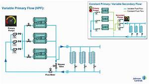 Benefits Of Variable Primary Flow  Si Version