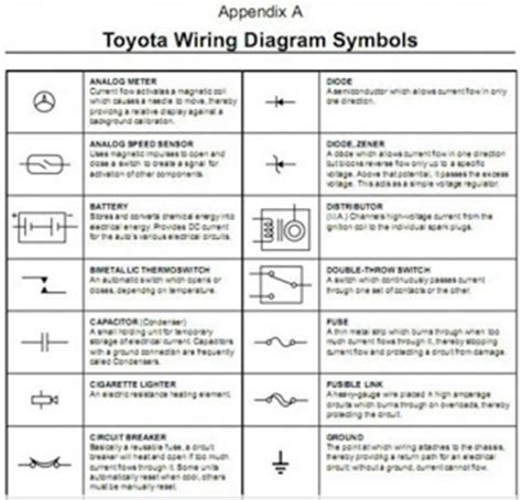 1994 Corolla Wiring Diagram by Wiring Diagram For Toyota Corolla 1994 Free