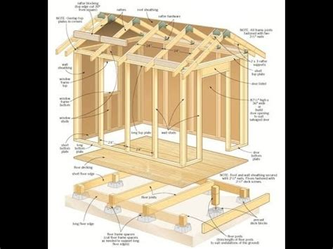 Diy Barn Building Plans