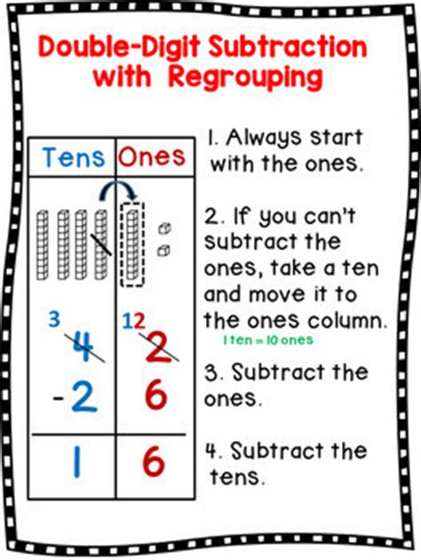 Double Digit Subtraction With Regrouping Worksheets And