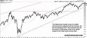 How High Can The Indian Stock Market Climb In 2017 ...