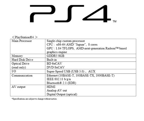 PlayStation 4 Specifications Analysis - Are They Actually ...