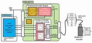 Designing An Emc