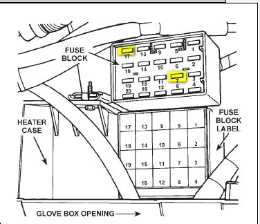 2002 Jeep Fuse Box Location by 2001 Bmw 325i Fuel Relay Location Wiring Source