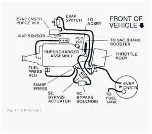 similiar 3800 vacuum diagram on keywords 3800 v6 engine parts diagrams in addition buick 3800 fuel line diagram