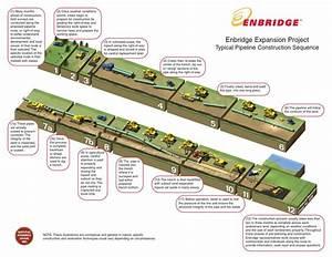 Pipeline Construction Diagrams