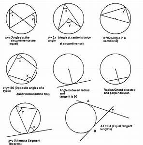 Circle Theorems Geometry