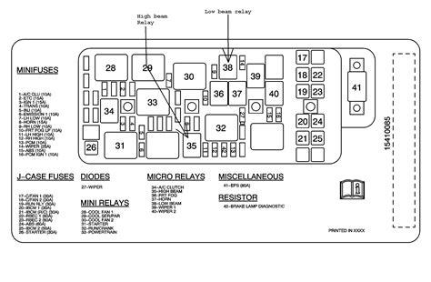2001 Chevy Malibu Fuse Box by 2001 Chevy Malibu Spark Plugs Downloaddescargar