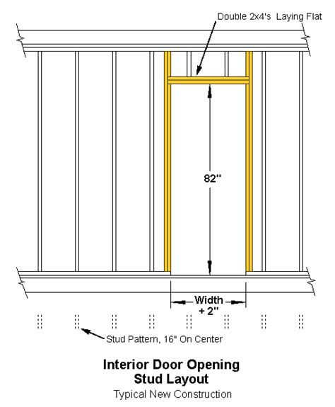 interior door dimensions the new studs are shown in