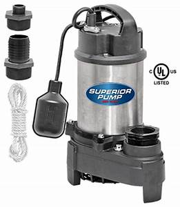 Installation  Cost And Working Guide For Sump Pump