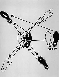 Dance Diagram For The Charleston