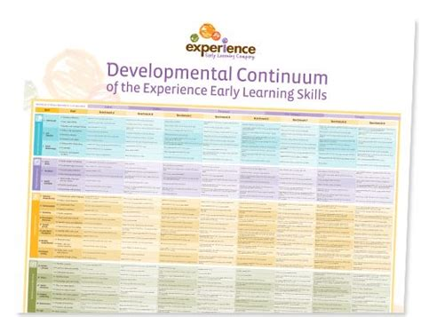 all children develop at their own rate track your child s 466 | d2282815219c7f7c9aba8b320b6192f6 preschool assessment mother goose