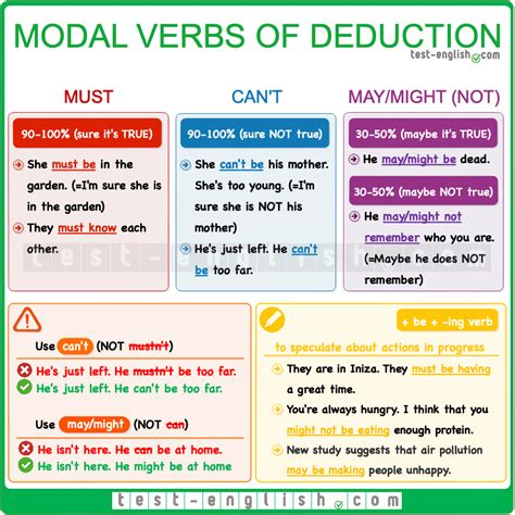 test english learn english vocabulary deduction learn