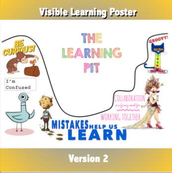 learning pit primary poster display picture book theme