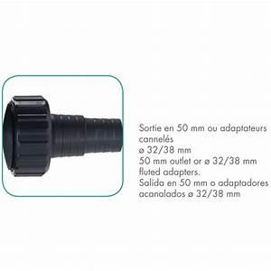 Pompe De Piscine Hayward : pompe filtration hayward powerline cv mono ~ Melissatoandfro.com Idées de Décoration
