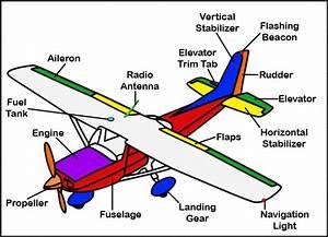 Flight Simulator 2004  U0026 Fsx  Aircraft Parts