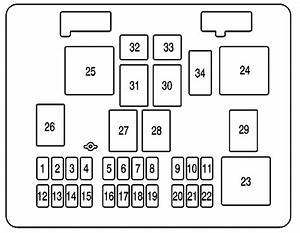 Gmc Savana  2003 - 2005  - Fuse Box Diagram