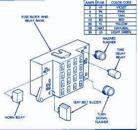 Dodge Fuse Diagram by Dodge Dakota 3 9 1996 License L Fuse Box Block Circuit