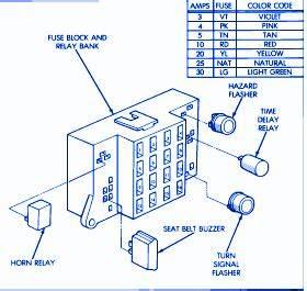 Dakota Fuse Panel Diagram : dodge dakota 3 9 1996 license lamp fuse box block circuit ~ A.2002-acura-tl-radio.info Haus und Dekorationen