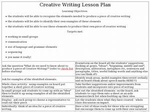 Creative writing planning frame Creative Writing Powerpoint