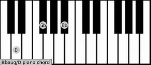 Bbaug Piano Chord B Flat Augmented Charts And Sounds