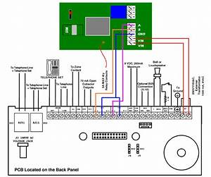 Main Panel To Sub Panel Wiring Diagram  U2013 Volovets Info