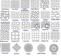 12x12 Concrete Patio Pavers by Names And Photos Of Different Tile Patterns I D Love A