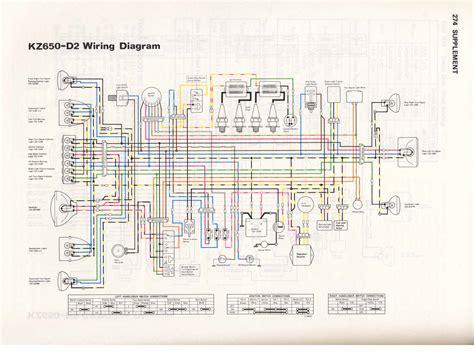 kzinfo wiring diagrams
