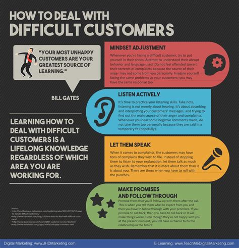 How To Deal With Difficult Customers  Better Customer