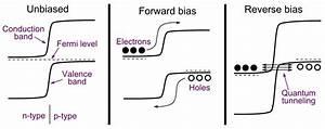 File Backward Diode Band Diagram Svg
