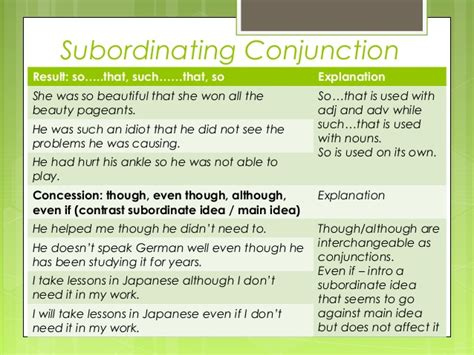 Grammar And Editing Conjunctionsedited