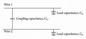 Load Capacitance Of A Wire And Coupling Capacitance